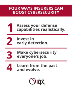 Short infographic listing the four steps for improving cybersecurity