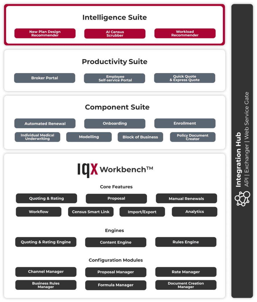 IQX Sales and Underwriting Platform Diagram showing all components