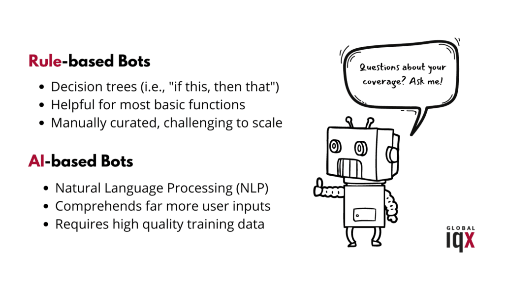 Infographic showing the differences between Rule-based and AI-based chatbots. It boils down to pre-programmed decision trees versus natural language processing.